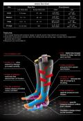 Warmthru Battery Heated Socks
